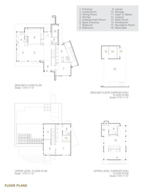 Eco friendly Ellis Residence by Coates Design siteplan