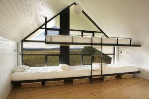Country Home Design roof floor ideas